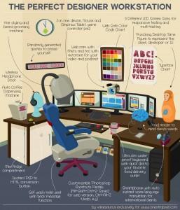 perfect-designer-workstation-full